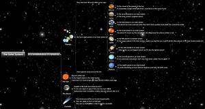 Solar System Map - Pics about space