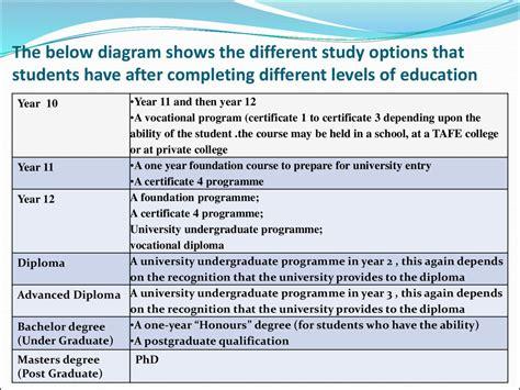 australia culture  education system prezentatsiya onlayn