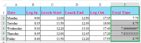 calculate hours worked   lunch time  excel