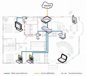 Schema Cablage Rj45 Ethernet : guide wifi ou cpl blog eavs groupe ~ Melissatoandfro.com Idées de Décoration