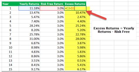 sharpe ratio comprehensive guide  excel examples