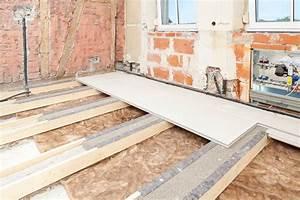 Fußboden Ausgleichen Granulat : floor structure in existing buildings the simplified ~ A.2002-acura-tl-radio.info Haus und Dekorationen