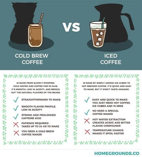 So what is the best way to brew coffee at home? How To Make Cold Brew Coffee at Home (20 Recipes And Tips) | Recipe | Making cold brew coffee ...