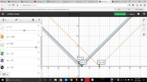 integration how to solve int 0 2n f x dx where f x max x x 1 x 2 x 2n