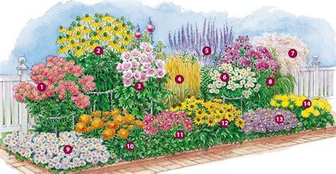 Hohe Pflanzen Als Sichtschutz by Hohe Stauden Als Sichtschutz Garden To Grow