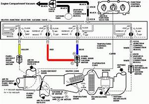 94 98 mustang air conditioning vacuum controls diagram With wrangler wiring harness diagram on 89 mustang dash wiring schematics