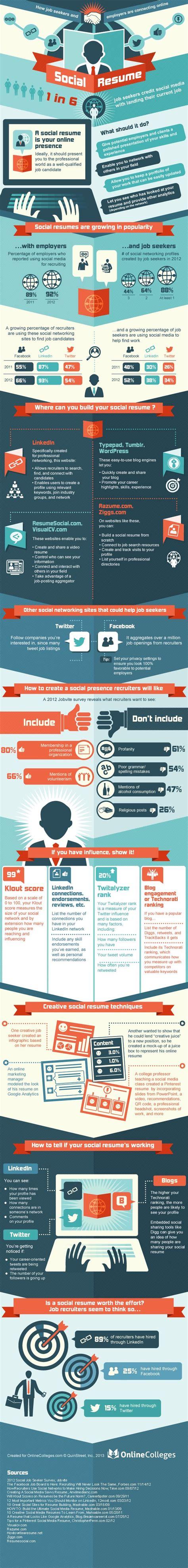Social Resumes Increase In Recruiting And Job Seeking
