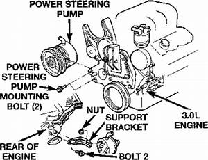 how do you remove the power steering pump and fixya With 1987 chrysler townandcountry accessory drive belt power steering