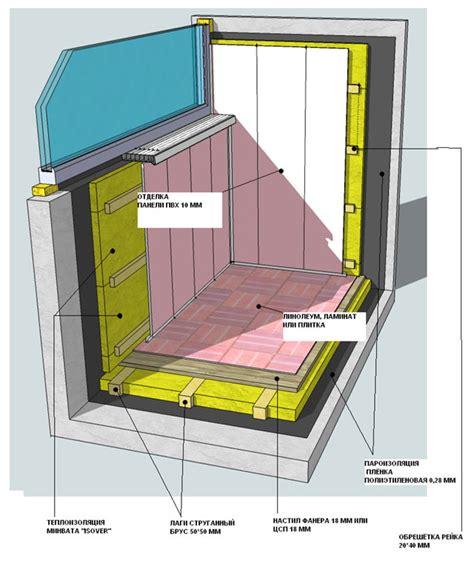 isolation exterieur soi meme isolation thermique porte et fenetre devis gratuit travaux 224 allier soci 233 t 233 dusza
