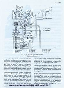 Another Schematic From An Emd Diesel Engine Operating Manual Showing The Woodward Pg Series
