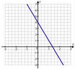 Berechnen Von Nullstellen : ganzrationale funktionen referat ~ Themetempest.com Abrechnung