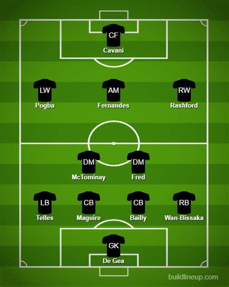 Man Utd Predicted XI vs Liverpool   FootballFanCast.com