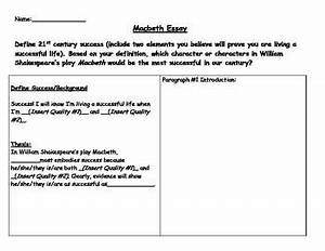hamlet essay outline theme of madness in hamlet essays     how to help your child remember to turn in homework