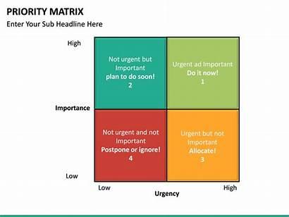 Matrix Priority Template Sketchbubble Powerpoint