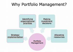 Pin Auf Project Portfolio Management