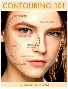 How to Contour Your Face | Face makeup tutorials ...