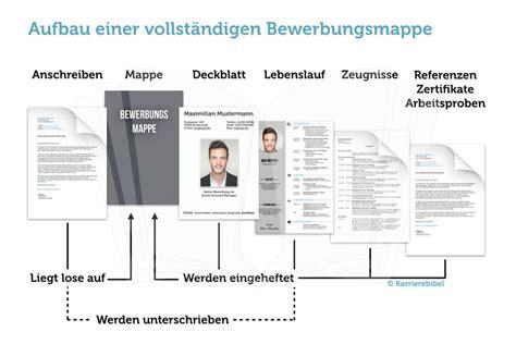Bewerbungsmappe Muster by Bewerbung Muster Gratis Vorlagen Karrierebibel De