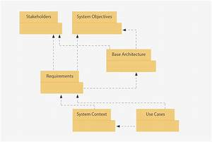 Uml System Diagram