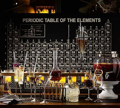 periodic table wall art  pottery barn haunted party