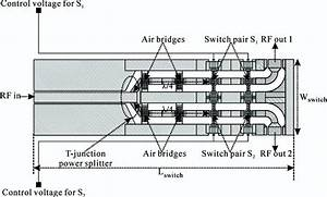 Layout Of The Capacitive Mems Spdt Switch  Dimensions Are  L