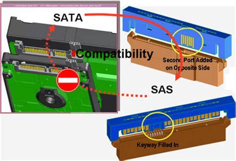 SAS - Going the SAS Storage Way