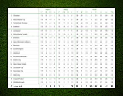 super computer predicts final premier league table