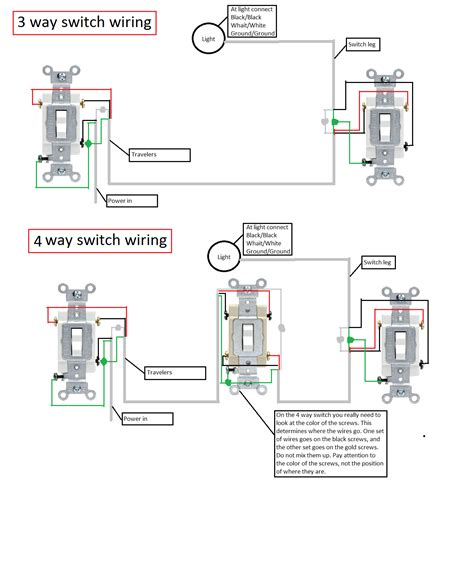 issue i would like to wire 4 recessed lights on a 4 way switch with power at the beginning