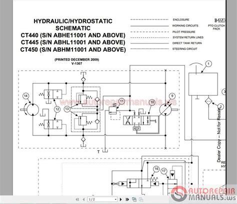 bobcat schematics manual full set dvd auto repair manual forum heavy equipment forums