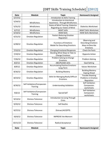 55 distress tolerance worksheets dbt distress tolerance