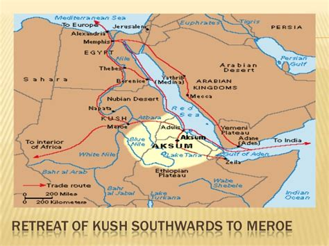 Kush Civilization (pyramids