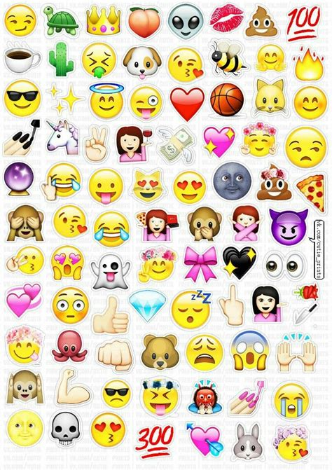 Emojis, Emoji And Planners