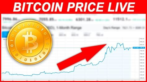 Add indicators, use drawing tools and much more. BITCOIN PRICE CHART LIVE 24/7 (BTC) - eBitcoin Times