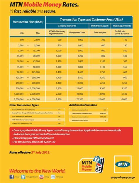 mtn mobile money mtn uganda revises mobile money tariffs following the new
