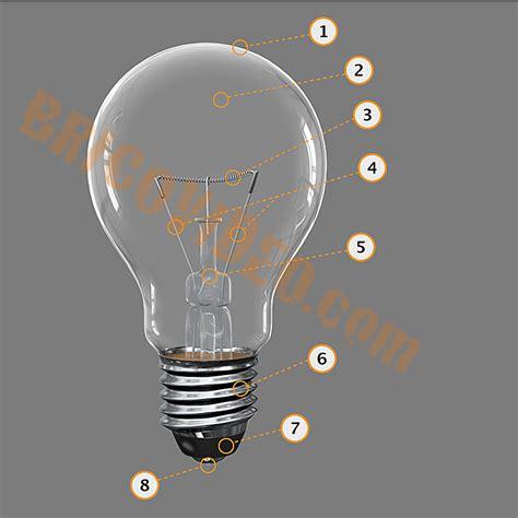 forum sur l 233 lectricit 233 les basse consommation 233 lectrique remplacer les oules les