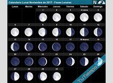 Calendario Lunar Noviembre de 2017 Fases Lunares