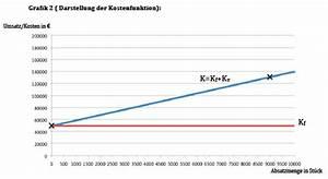 Deckungsbeiträge Berechnen : nachtspeicherheizung kosten berechnen elektro nachtspeicherheizung kosten f r anschaffung und ~ Themetempest.com Abrechnung