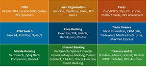 Core Mobile Banking Solutions