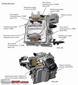 Dsg  Demystified  All You Need To Know About Vw U0026 39 S Direct