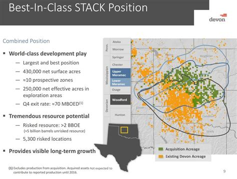 Is The STACK A Game Changer For Chesapeake Energy ...