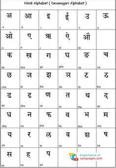 hindi alphabet images hindi alphabet learn