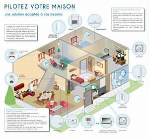 Electricien Bretigny Sur Orge : electricien essonne electricien epinay sur orge ~ Premium-room.com Idées de Décoration