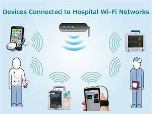 More Hospitals Adopt Wireless Medical Devices - Laird ...
