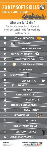 soft skills employability infographic realityworks