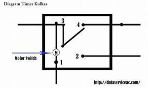Pengertian Dan Fungsi Timer Kulkas 2 Pintu