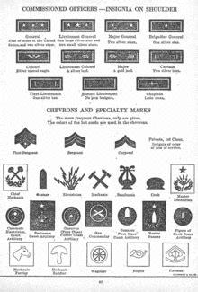 specialist rank wikipedia