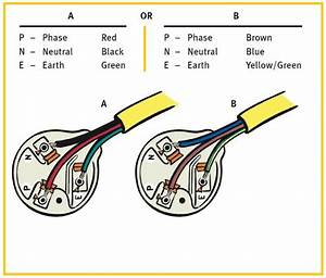 How To Wire A Plug