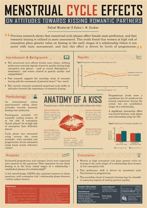 research poster oxtalent