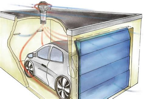 Die Öko-fertiggarage Für Optimales Garagen-klima