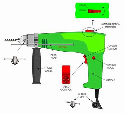 Drill Animated Hammer Hand Drills Corded Technologystudent