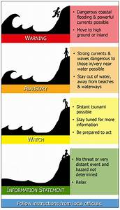 Nthmp Tsunami Information Guide